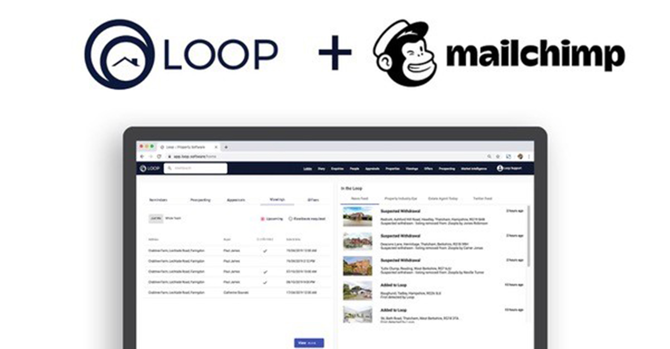 Automated seller nurture campaigns from Loop + Mailchimp